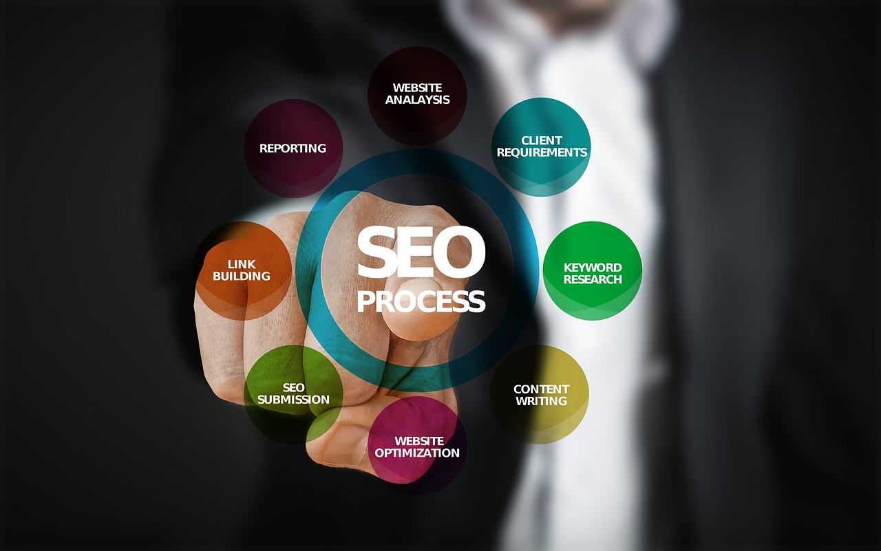 Develop Your Marketing Campaigns By Using SEO